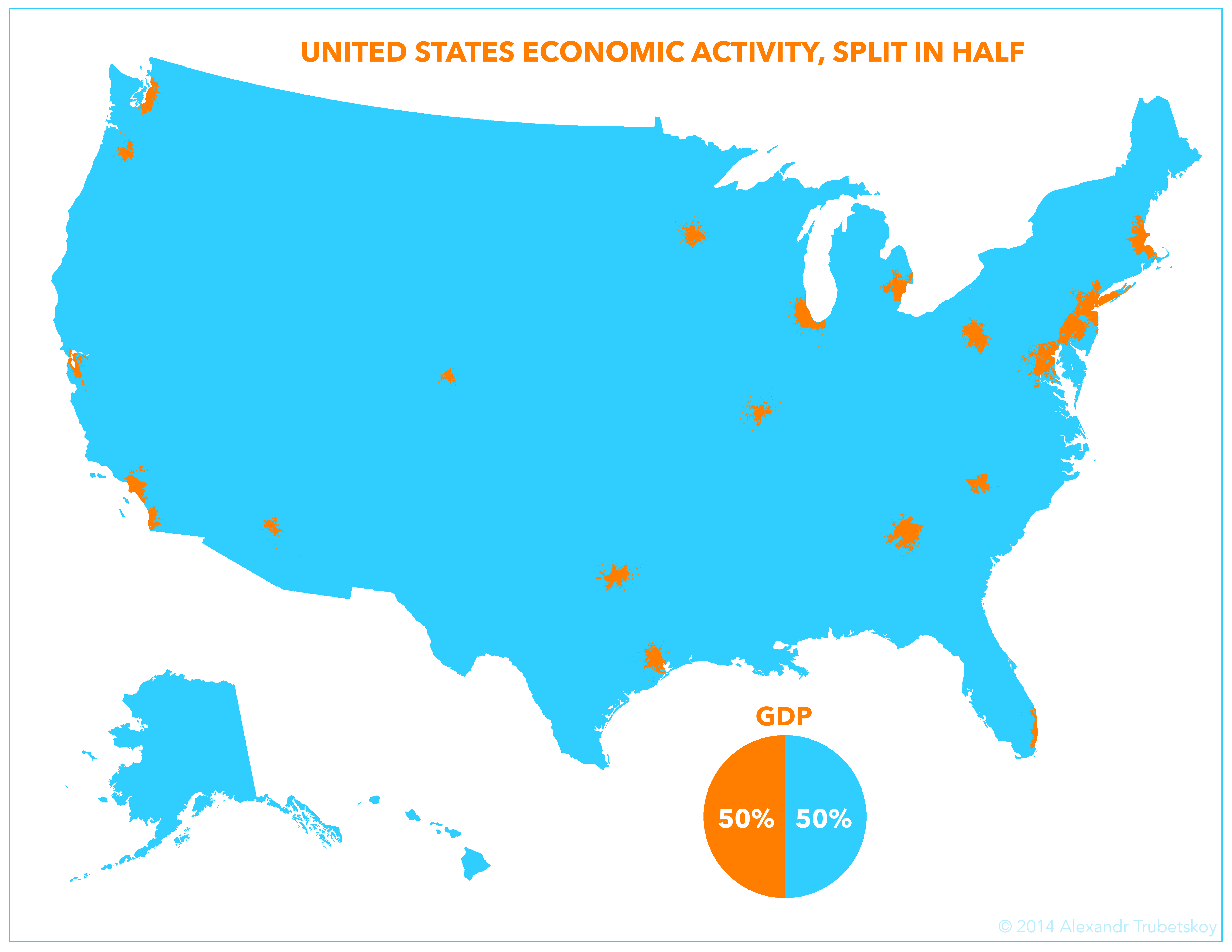 Us Economic Activity In Four Quarters